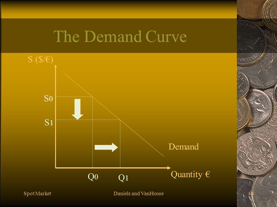 Spot MarketDaniels and VanHoose40 The Demand Curve Demand S ($/) Quantity S0S0 Q0Q0 S1S1 Q1Q1