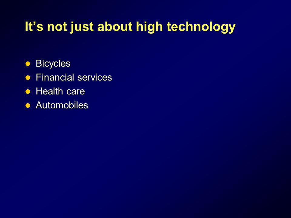 Its not just about high technology Bicycles Bicycles Financial services Financial services Health care Health care Automobiles Automobiles