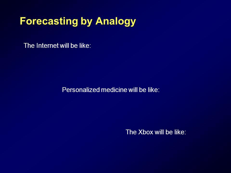 Forecasting by Analogy The Internet will be like: The Xbox will be like: Personalized medicine will be like: