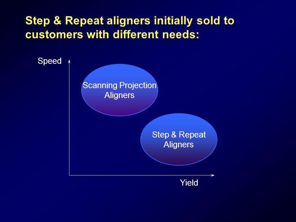 Step & Repeat aligners initially sold to customers with different needs: Speed Yield Scanning Projection Aligners Step & Repeat Aligners