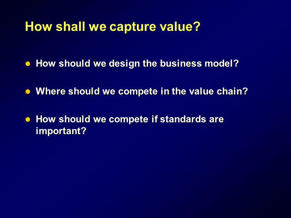 How shall we capture value? How should we design the business model? How should we design the business model? Where should we compete in the value cha