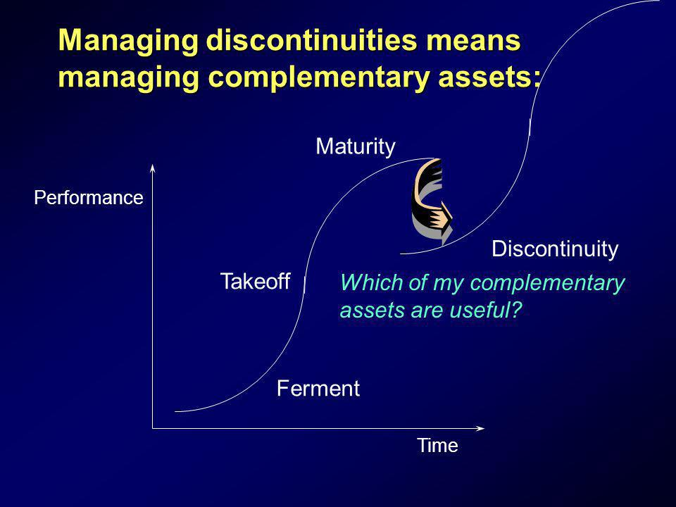 Managing discontinuities means managing complementary assets: Performance Time Ferment Takeoff Maturity Discontinuity Which of my complementary assets