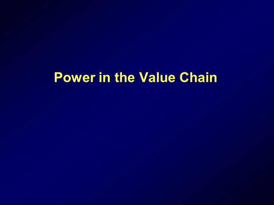 Power in the Value Chain