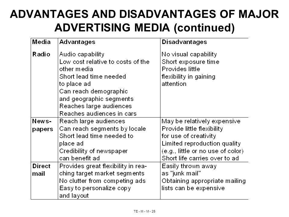 TE - III - M - 25 ADVANTAGES AND DISADVANTAGES OF MAJOR ADVERTISING MEDIA (continued)