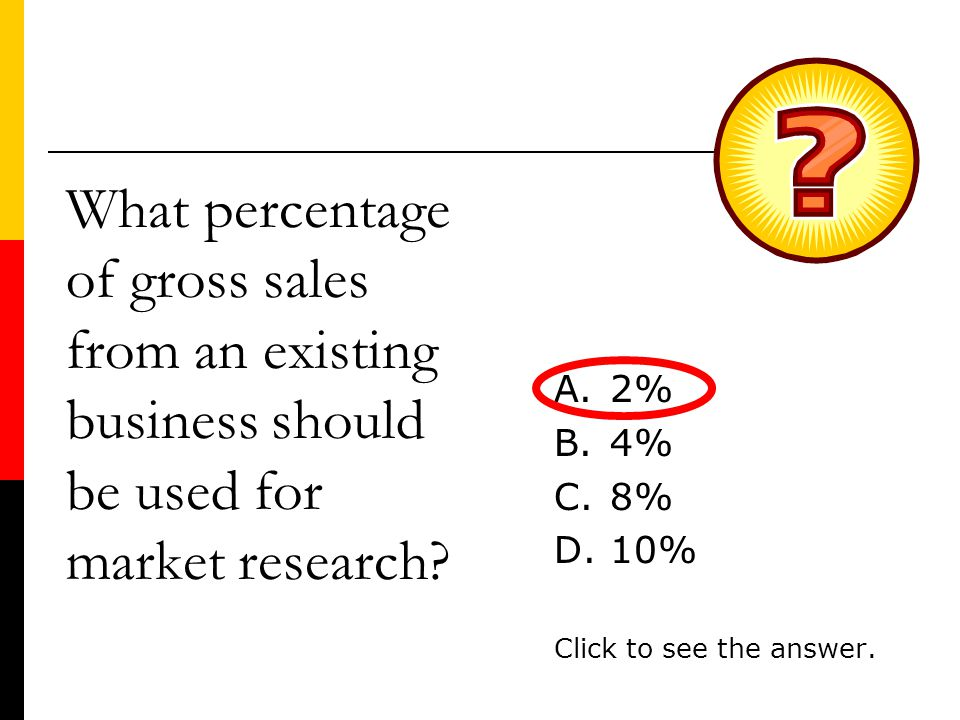 What percentage of gross sales from an existing business should be used for market research? A.2% B.4% C.8% D.10% Click to see the answer.