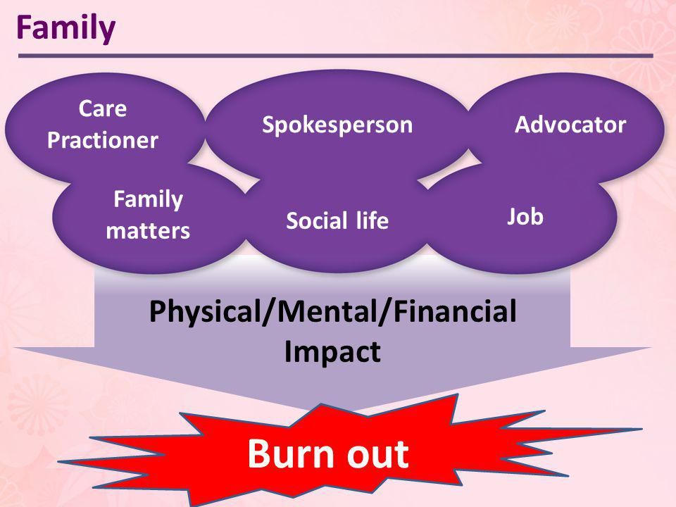 Physical/Mental/Financial Impact Family Burn out Care Practioner Family matters Spokesperson Social life Advocator Job