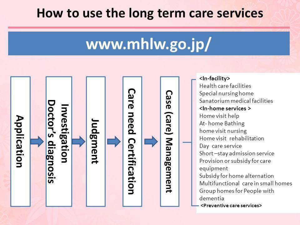 How to use the long term care services www.mhlw.go.jp/ Application Care need Certification Health care facilities Special nursing home Sanatorium medical facilities Home visit help At- home Bathing home visit nursing Home visit rehabilitation Day care service Short –stay admission service Provision or subsidy for care equipment Subsidy for home alternation Multifunctional care in small homes Group homes for People with dementia Case (care) Management Investigation Doctors diagnosis Judgment