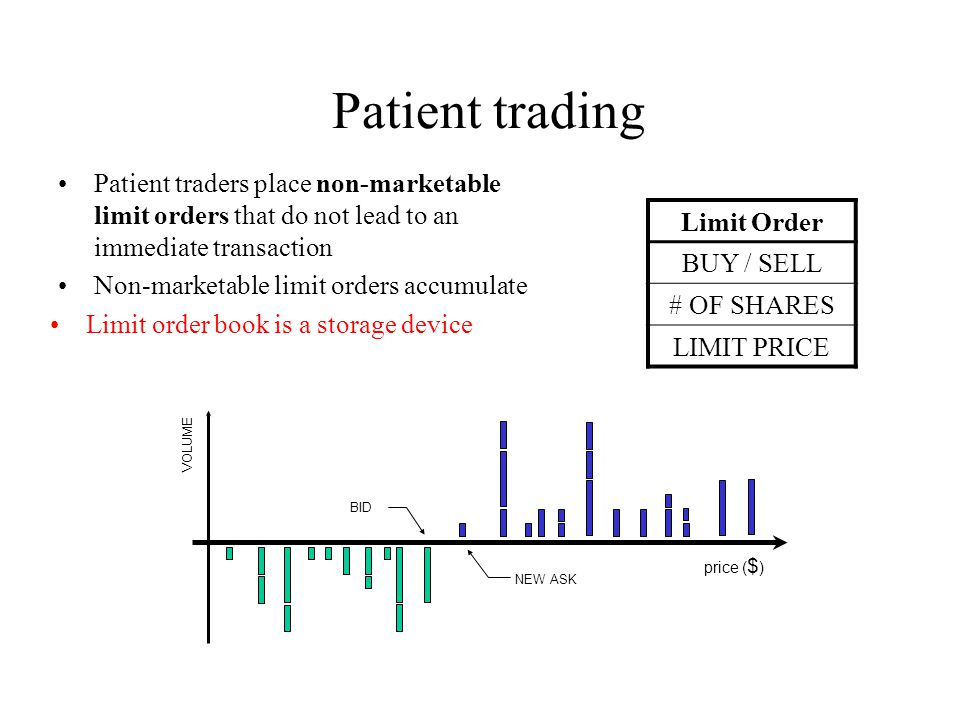 price ( $ ) BID ASK VOLUME Patient trading Patient traders place non-marketable limit orders that do not lead to an immediate transaction Non-marketable limit orders accumulate Limit order book is a storage device NEW ASK Limit Order BUY / SELL # OF SHARES LIMIT PRICE Patient trading Patient traders place non-marketable limit orders that do not lead to an immediate transaction Non-marketable limit orders accumulate