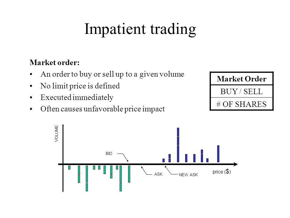 price ( $ ) Impatient trading Market order: An order to buy or sell up to a given volume No limit price is defined Executed immediately Often causes unfavorable price impact Market Order BUY / SELL # OF SHARES BID ASK BID NEW ASK VOLUME Impatient trading