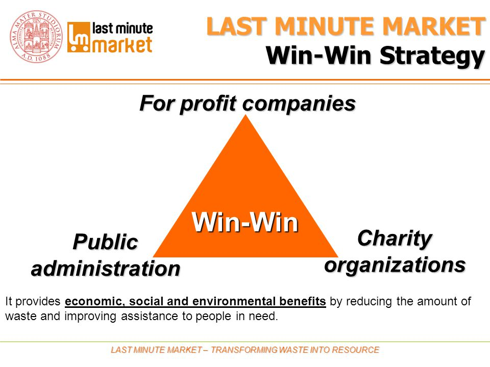 Win-Win For profit companies Publicadministration Charityorganizations LAST MINUTE MARKET Win-Win Strategy LAST MINUTE MARKET – TRANSFORMING WASTE INTO RESOURCE It provides economic, social and environmental benefits by reducing the amount of waste and improving assistance to people in need.