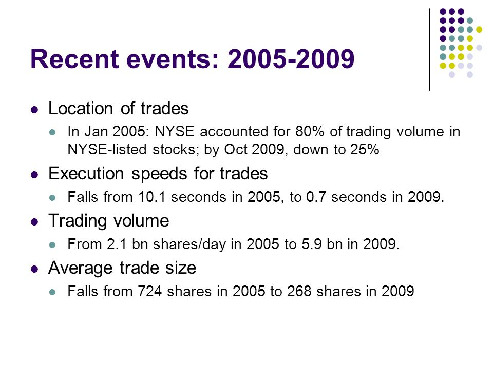 Recent events: 2005-2009 Location of trades In Jan 2005: NYSE accounted for 80% of trading volume in NYSE-listed stocks; by Oct 2009, down to 25% Exec