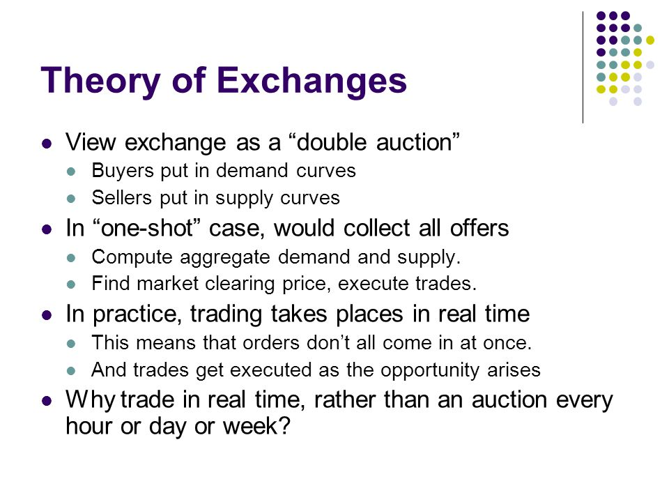 Theory of Exchanges View exchange as a double auction Buyers put in demand curves Sellers put in supply curves In one-shot case, would collect all off