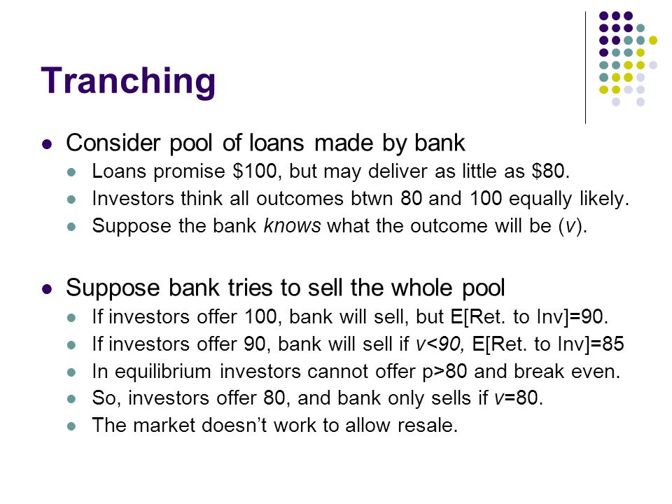 Tranching Consider pool of loans made by bank Loans promise $100, but may deliver as little as $80. Investors think all outcomes btwn 80 and 100 equal