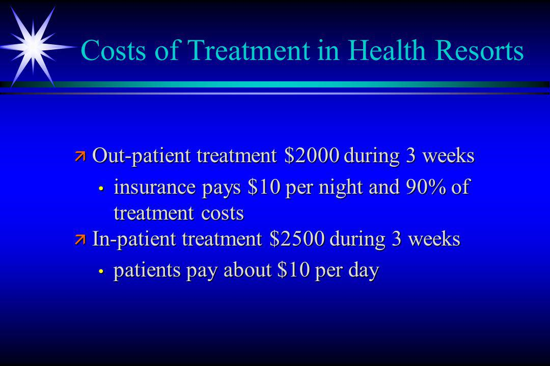 Costs of Treatment in Health Resorts ä Out-patient treatment $2000 during 3 weeks insurance pays $10 per night and 90% of treatment costs insurance pays $10 per night and 90% of treatment costs ä In-patient treatment $2500 during 3 weeks patients pay about $10 per day patients pay about $10 per day