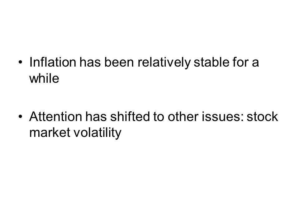Inflation has been relatively stable for a while Attention has shifted to other issues: stock market volatility