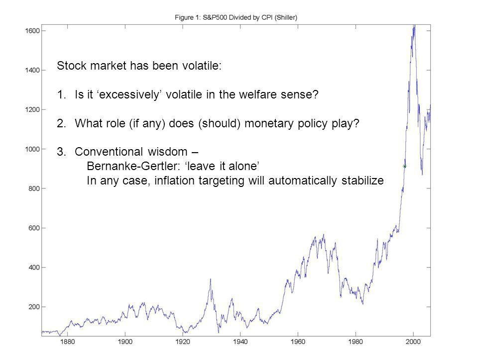 Why Does Price of Capital Fall?...