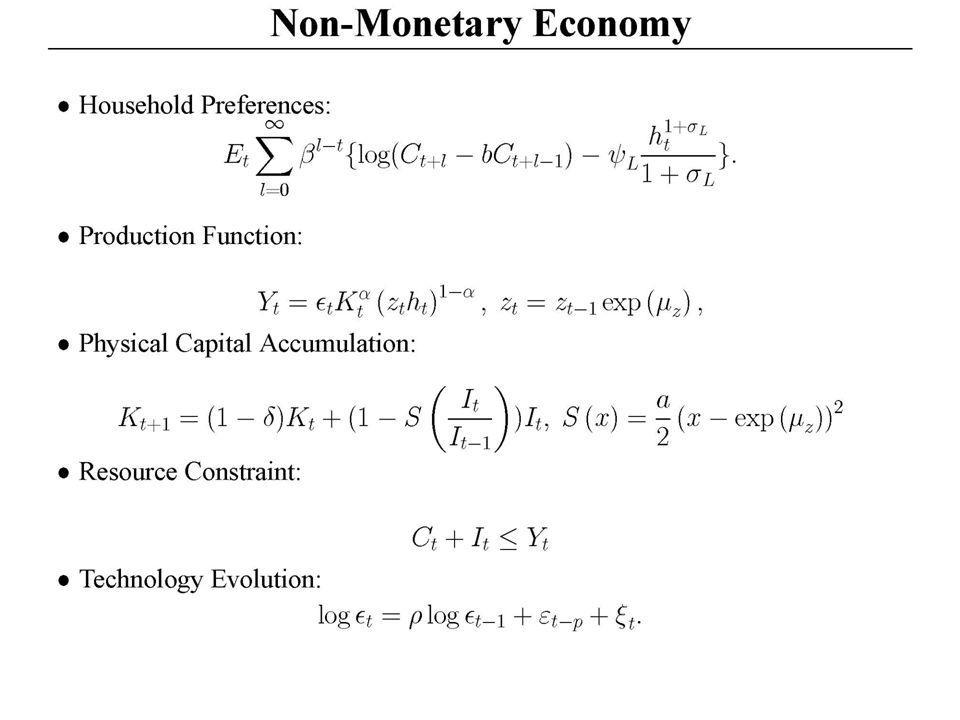 Findings BGG financial frictions attenuate somewhat the effects of boom-bust Rationalizes monetary policy of looking at credit.