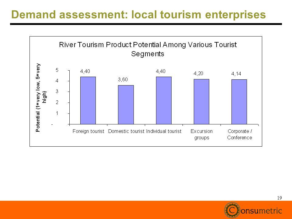 19 Demand assessment: local tourism enterprises
