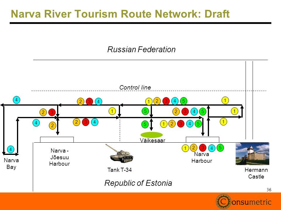36 Narva River Tourism Route Network: Draft Hermann Castle Narva Harbour Väikesaar Tank T-34 Narva - Jõesuu Harbour Russian Federation Republic of Estonia Narva Bay Control line 1 23 4 5 1 1 2345 1 2345 1 1 2345 5 234 4 4 4 2 234 23 15