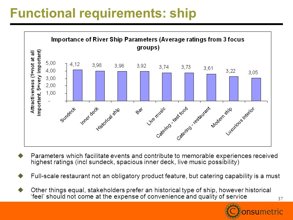 37 Functional requirements: ship Parameters which facilitate events and contribute to memorable experiences received highest ratings (incl sundeck, spacious inner deck, live music possibility) Full-scale restaurant not an obligatory product feature, but catering capability is a must Other things equal, stakeholders prefer an historical type of ship, however historical feel should not come at the expense of convenience and quality of service