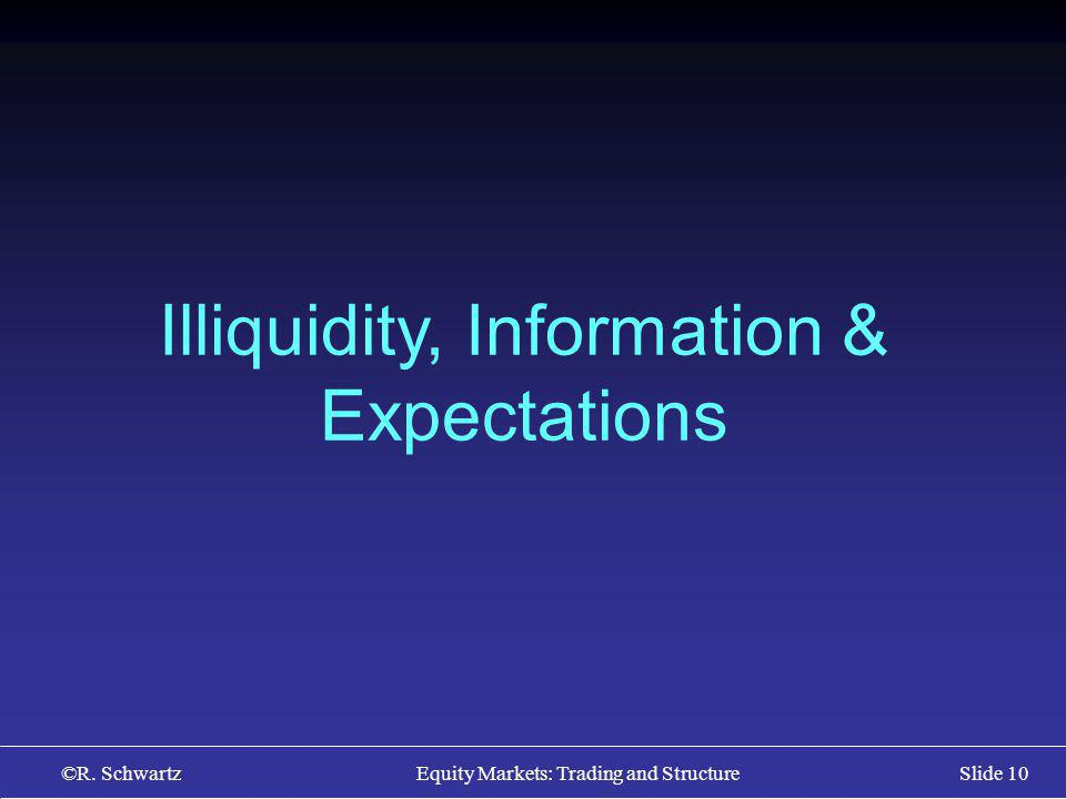 ©R. Schwartz Equity Markets: Trading and StructureSlide 10 Illiquidity, Information & Expectations