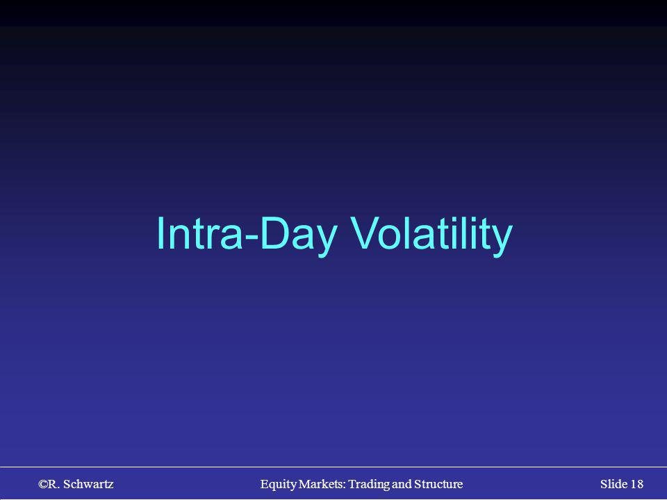 ©R. Schwartz Equity Markets: Trading and StructureSlide 18 Intra-Day Volatility