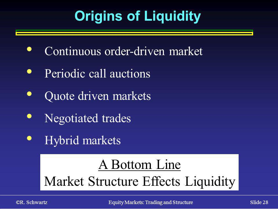 ©R. Schwartz Equity Markets: Trading and StructureSlide 28 Origins of Liquidity Continuous order-driven market Periodic call auctions Quote driven mar