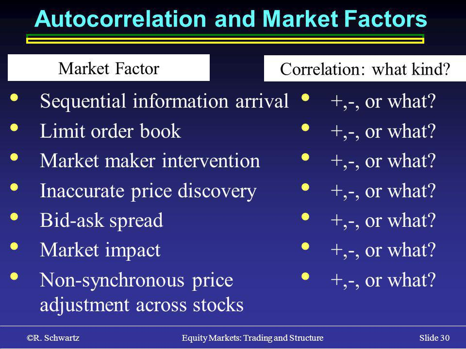 ©R. Schwartz Equity Markets: Trading and StructureSlide 30 Autocorrelation and Market Factors Sequential information arrival Limit order book Market m