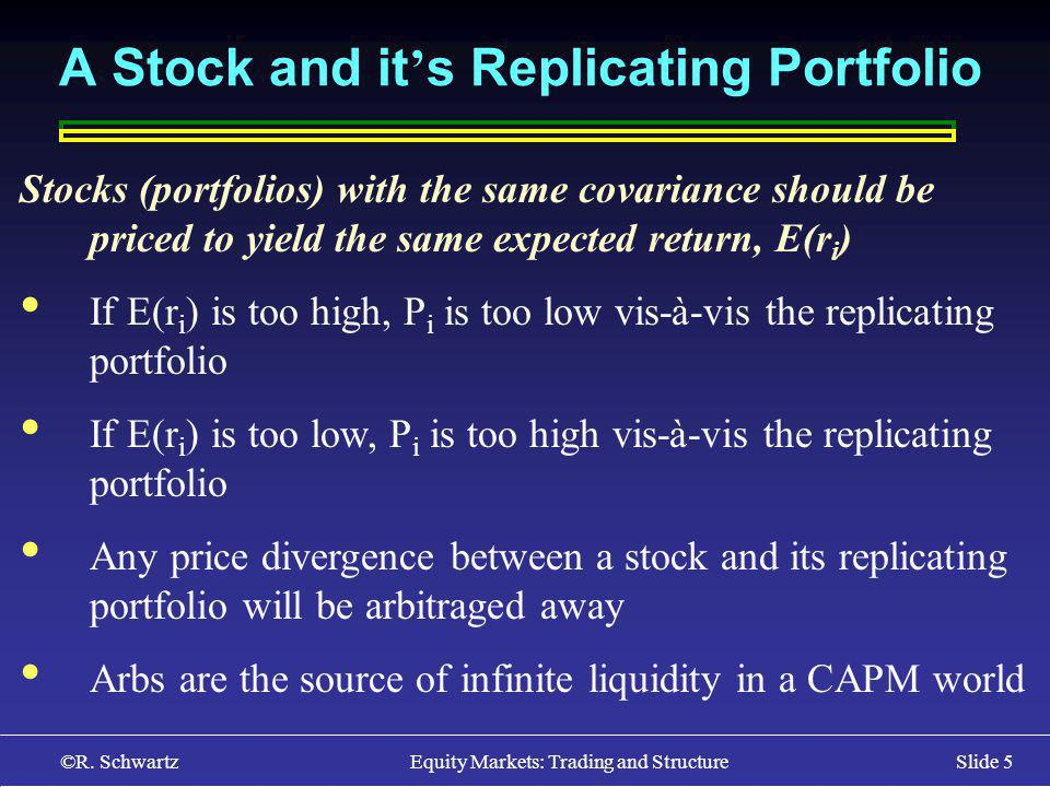 ©R. Schwartz Equity Markets: Trading and StructureSlide 5 A Stock and it s Replicating Portfolio Stocks (portfolios) with the same covariance should b