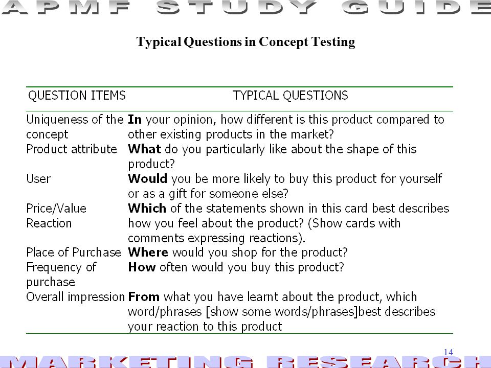 14 Typical Questions in Concept Testing