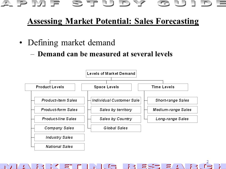 2 Assessing Market Potential: Sales Forecasting Defining market demand –Demand can be measured at several levels
