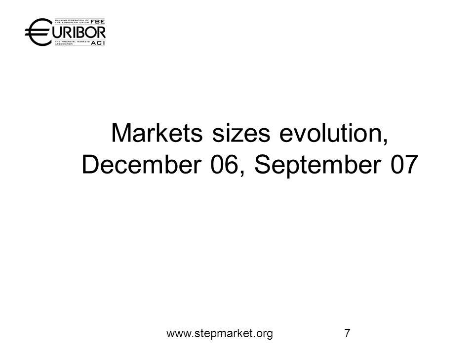 www.stepmarket.org7 Markets sizes evolution, December 06, September 07