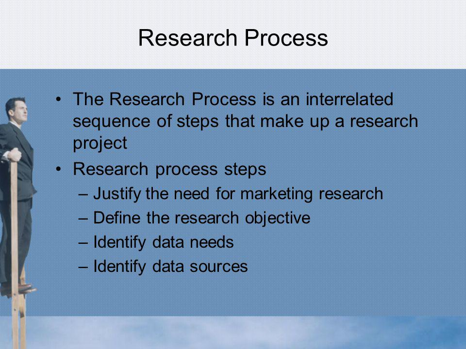 Identifying Data Sources Primary Data –Data obtained directly from consumer to fulfill a specific purpose Secondary Data –Data that are readily available from other sources