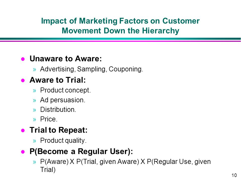 10 Impact of Marketing Factors on Customer Movement Down the Hierarchy l Unaware to Aware: »Advertising, Sampling, Couponing. l Aware to Trial: »Produ