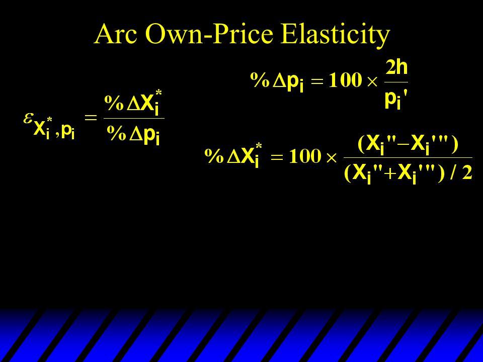 Arc Own-Price Elasticity