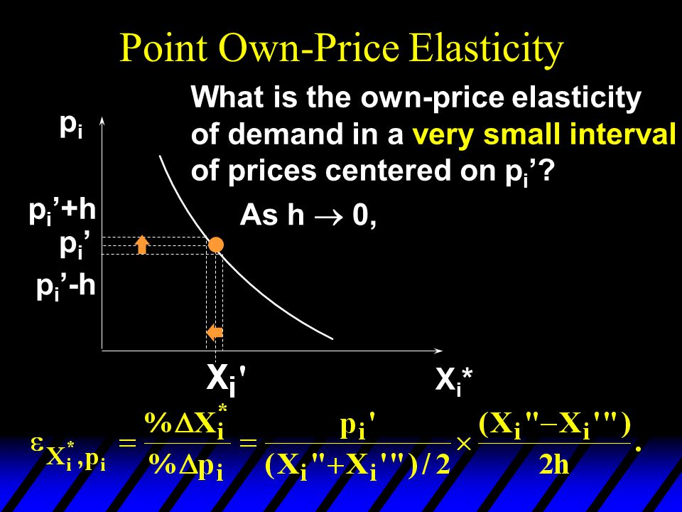 Point Own-Price Elasticity pipi Xi*Xi* p i p i +h p i -h What is the own-price elasticity of demand in a very small interval of prices centered on p i .