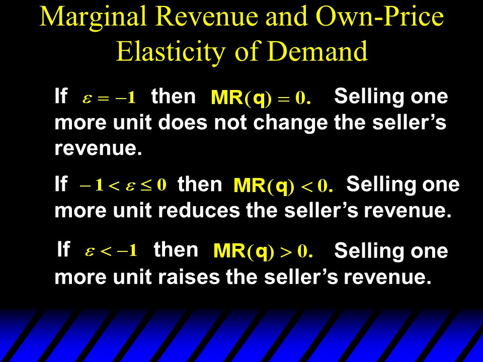Selling one more unit raises the sellers revenue.