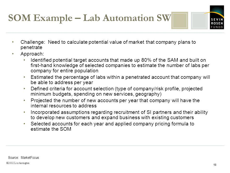 ©2002 Li z Arrington 18 SOM Example – Lab Automation SW Challenge: Need to calculate potential value of market that company plans to penetrate Approac