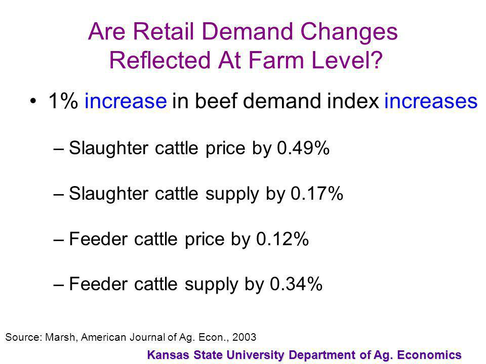 Kansas State University Department of Ag. Economics Are Retail Demand Changes Reflected At Farm Level? 1% increase in beef demand index increases –Sla