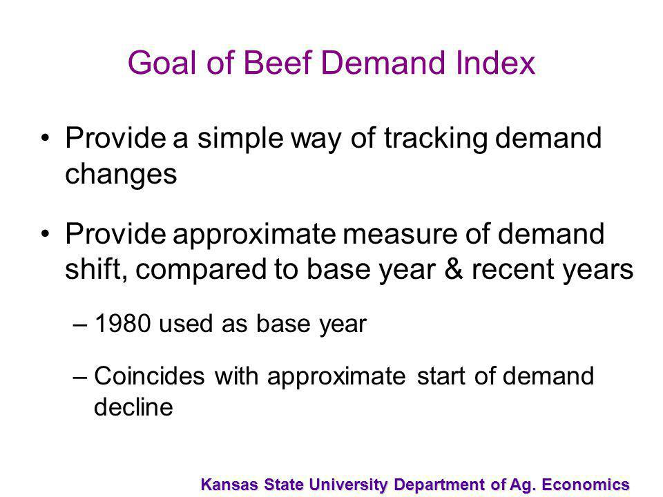 Kansas State University Department of Ag. Economics Goal of Beef Demand Index Provide a simple way of tracking demand changes Provide approximate meas