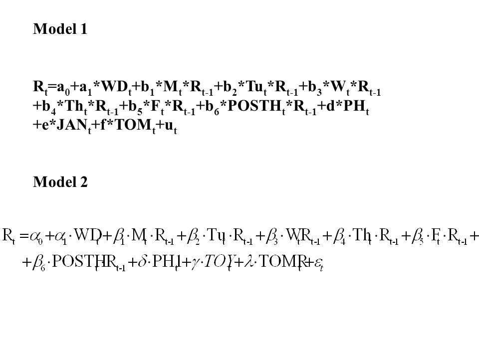 Model 1 R t =a 0 +a 1 *WD t +b 1 *M t *R t-1 +b 2 *Tu t *R t-1 +b 3 *W t *R t-1 +b 4 *Th t *R t-1 +b 5 *F t *R t-1 +b 6 *POSTH t *R t-1 +d*PH t +e*JAN t +f*TOM t +u t Model 2