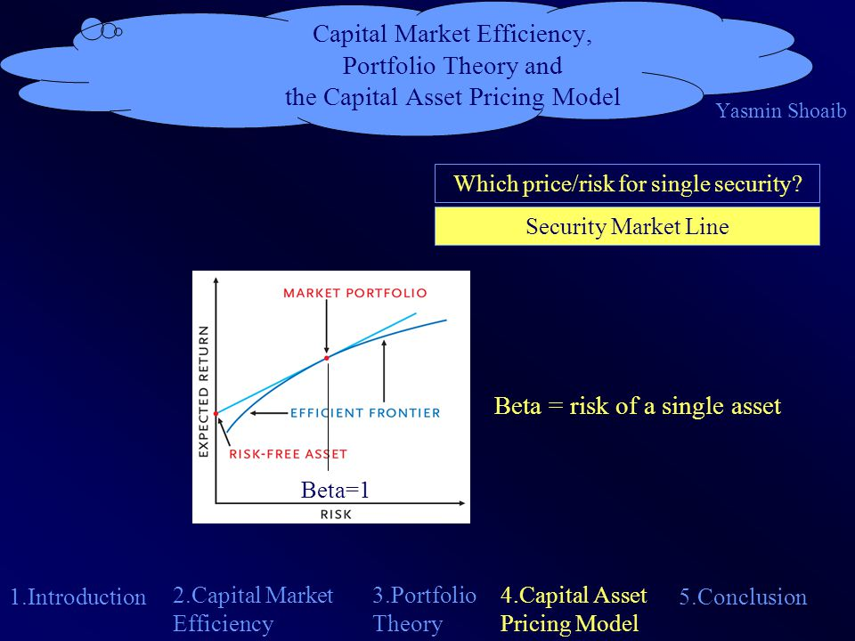 Capital Market Efficiency, Portfolio Theory and the Capital Asset Pricing Model Yasmin Shoaib 1.Introduction 4.Capital Asset Pricing Model 2.Capital Market Efficiency 5.Conclusion 3.Portfolio Theory Which price/risk for single security.