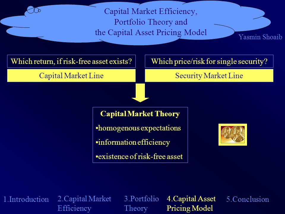 Capital Market Efficiency, Portfolio Theory and the Capital Asset Pricing Model Yasmin Shoaib 1.Introduction 4.Capital Asset Pricing Model 2.Capital Market Efficiency 5.Conclusion 3.Portfolio Theory Which return, if risk-free asset exists Which price/risk for single security.