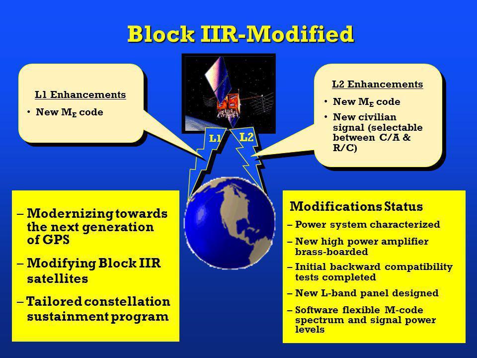 P(Y) C/A Modernized Signal Evolution C/AP(Y) P(Y) P(Y) M C/A M Present Signal (Block II/IIA/IIR) 2 nd Civil; M-Code Block IIR-M (IOC: 2008; FOC: 2010) 3 rd Civil Block IIF (IOC: 2012; FOC 2014) C/A P(Y)M P(Y) C/AM 1176 MHz (L5) 1227 MHz (L2) 1575 MHz (L1)