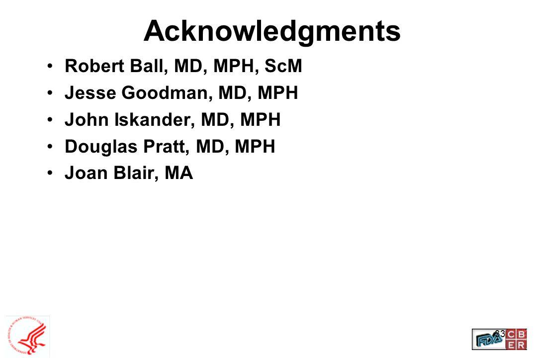 33 Acknowledgments Robert Ball, MD, MPH, ScM Jesse Goodman, MD, MPH John Iskander, MD, MPH Douglas Pratt, MD, MPH Joan Blair, MA