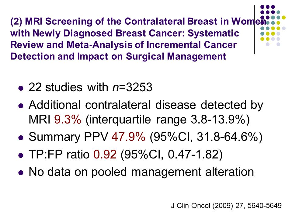 (2) MRI Screening of the Contralateral Breast in Women with Newly Diagnosed Breast Cancer: Systematic Review and Meta-Analysis of Incremental Cancer Detection and Impact on Surgical Management 22 studies with n=3253 Additional contralateral disease detected by MRI 9.3% (interquartile range 3.8-13.9%) Summary PPV 47.9% (95%CI, 31.8-64.6%) TP:FP ratio 0.92 (95%CI, 0.47-1.82) No data on pooled management alteration J Clin Oncol (2009) 27, 5640-5649