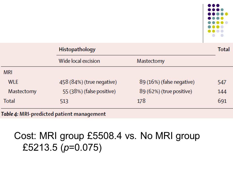 Cost: MRI group £5508.4 vs. No MRI group £5213.5 (p=0.075)