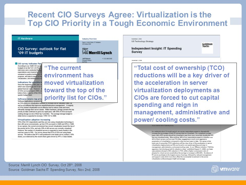 Recent CIO Surveys Agree: Virtualization is the Top CIO Priority in a Tough Economic Environment Source: Merrill Lynch CIO Survey, Oct 28 th, 2008 Source: Goldman Sachs IT Spending Survey, Nov 2nd, 2008 The current environment has moved virtualization toward the top of the priority list for CIOs.