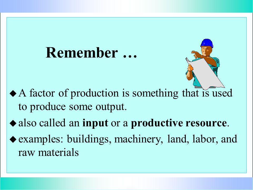 Factor Market u u a market for a factor of production.