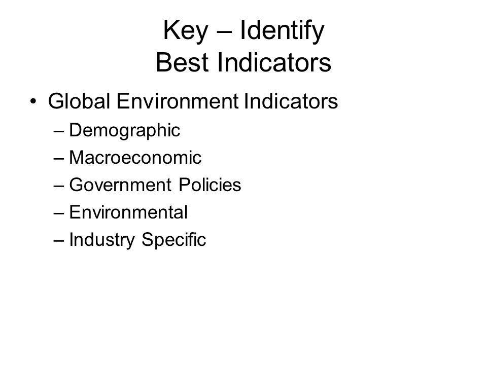 Indicators Suitable for Global Assessment (Figure 4.2 Foley,2004) Demographic Indicators –Population including growth and density –Gender makeup –Literacy rate –Education levels –Age distribution –Per capita income and distribution –Receptivity to U.S./foreign products –Social considrations such as religion, taboos, –Language